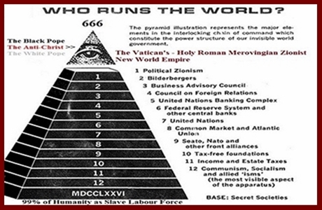 The New World Order – Is the future of our society and economy still  tenable?