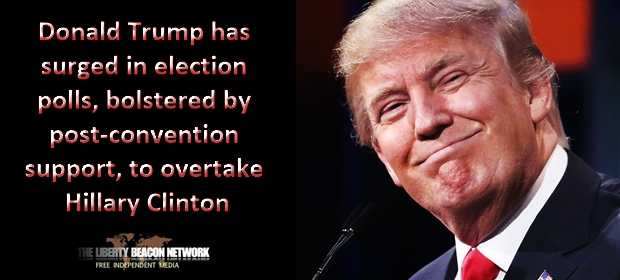 Trump Surge