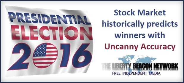 Election prediction stock market