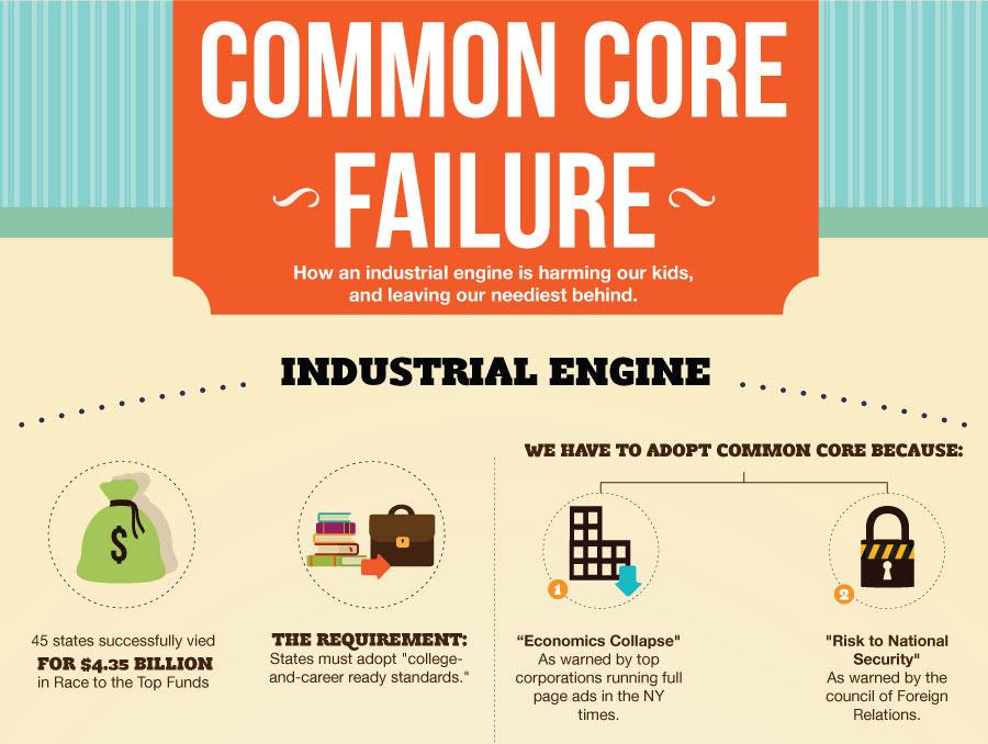 commoncore[1]