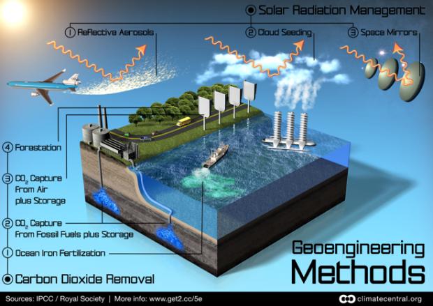 geoengineering-methods-infographic