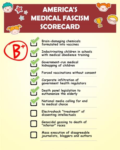 Infographic-Americas-Medical-Fascism-Scorecard-460
