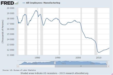 Manufacturing-Employees-466