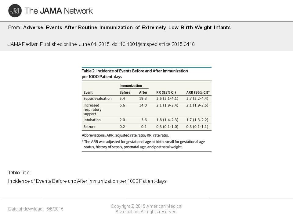 06.01.15-JAMA-Table-1