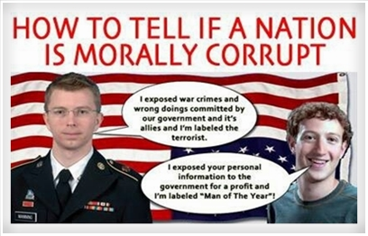 Corrupt Nation