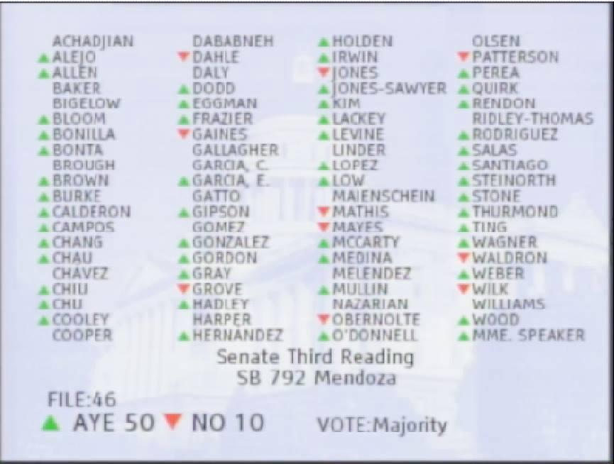 SB792 vote