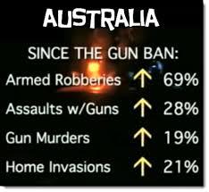 australian-gun-ban