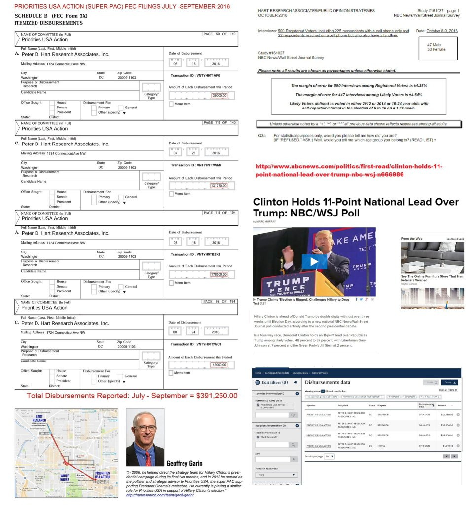superpac-paid-for-polls