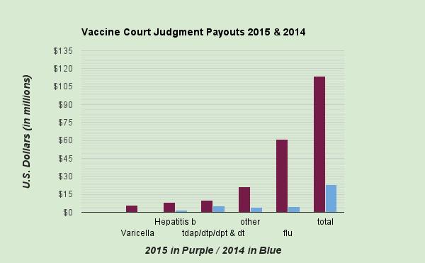 vaccine-court